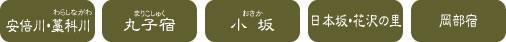 道のエコミュージアム宇津ノ谷峠の対象範囲