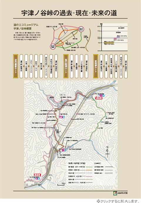 宇津ノ谷峠の過去・現在・未来の道